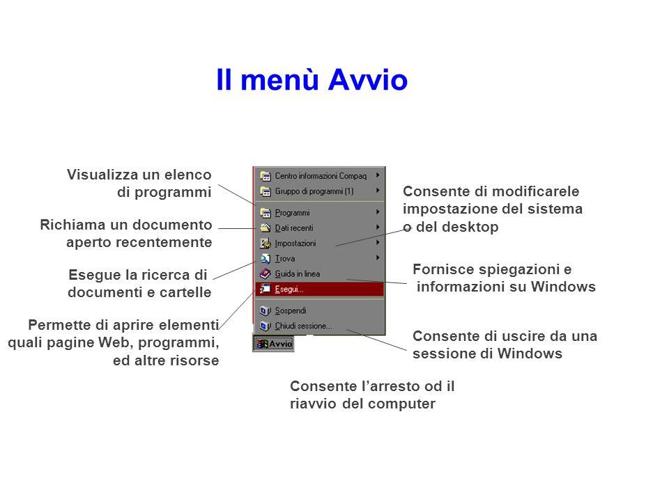 Il menù Avvio Visualizza un elenco di programmi