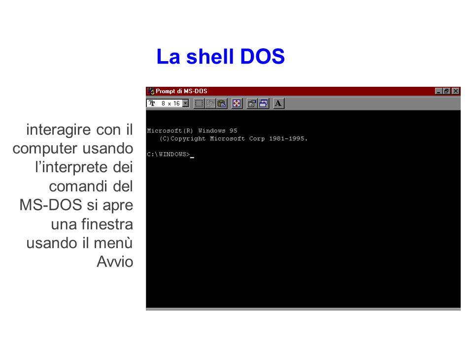 La shell DOS Si può anche interagire con il computer usando l'interprete dei comandi del.