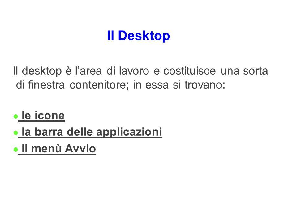 Il Desktop Il desktop è l'area di lavoro e costituisce una sorta