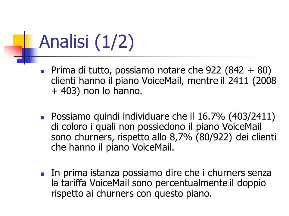 Analisi (1/2)Prima di tutto, possiamo notare che 922 (842 + 80) clienti hanno il piano VoiceMail, mentre il 2411 (2008 + 403) non lo hanno.