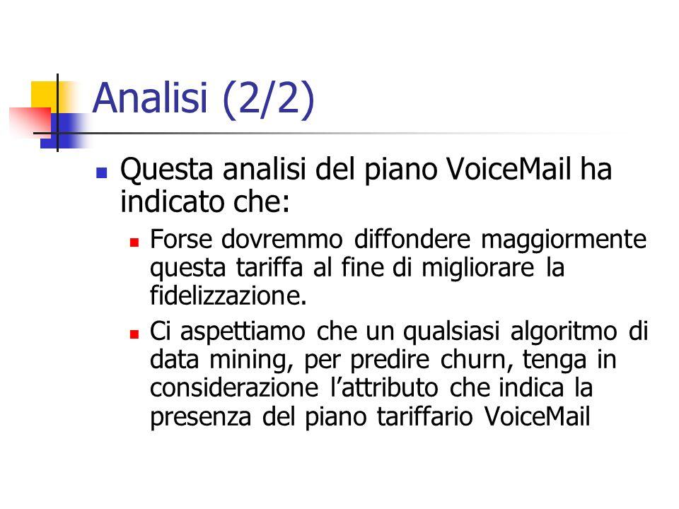 Analisi (2/2) Questa analisi del piano VoiceMail ha indicato che: