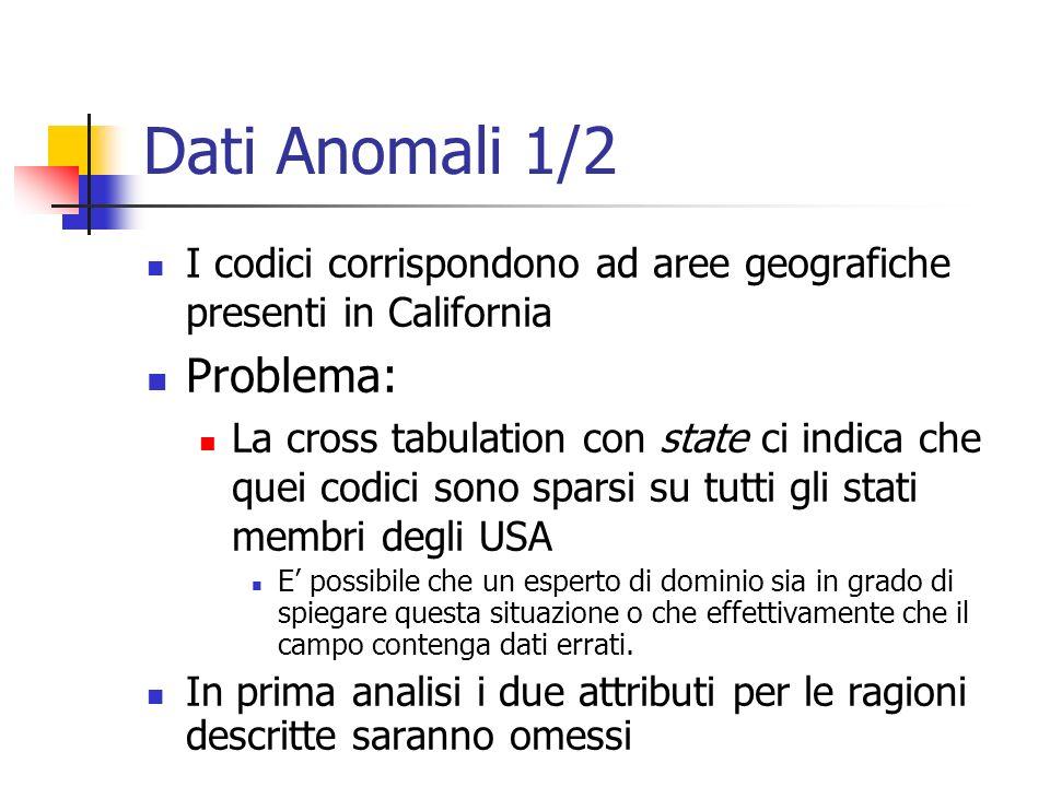 Dati Anomali 1/2 Problema: