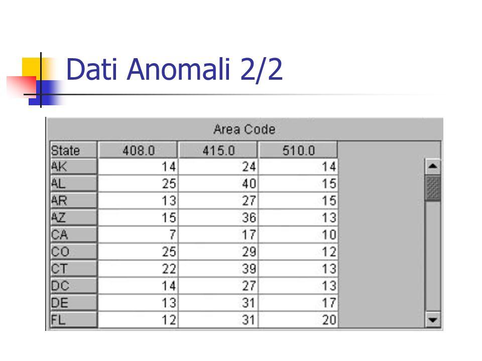 Dati Anomali 2/2