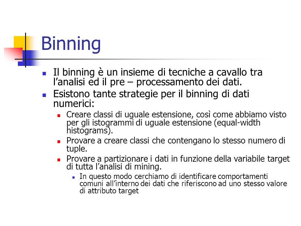 Binning Il binning è un insieme di tecniche a cavallo tra l'analisi ed il pre – processamento dei dati.