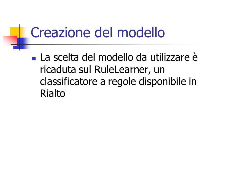 Creazione del modello La scelta del modello da utilizzare è ricaduta sul RuleLearner, un classificatore a regole disponibile in Rialto.