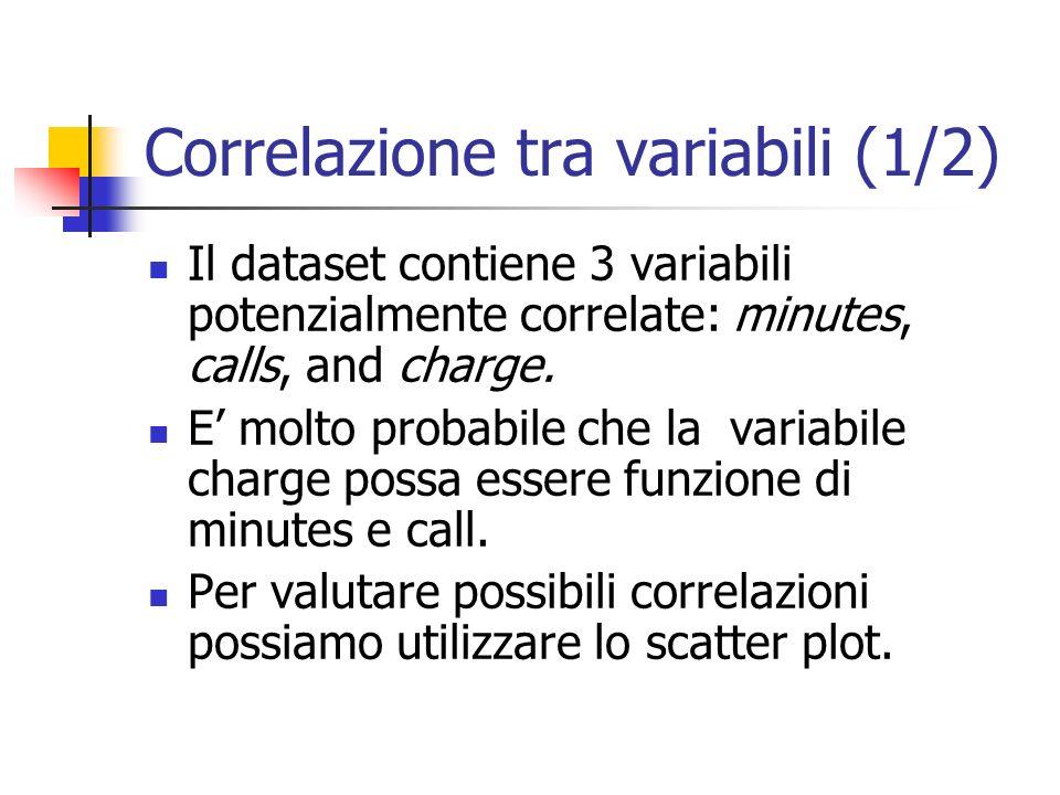 Correlazione tra variabili (1/2)
