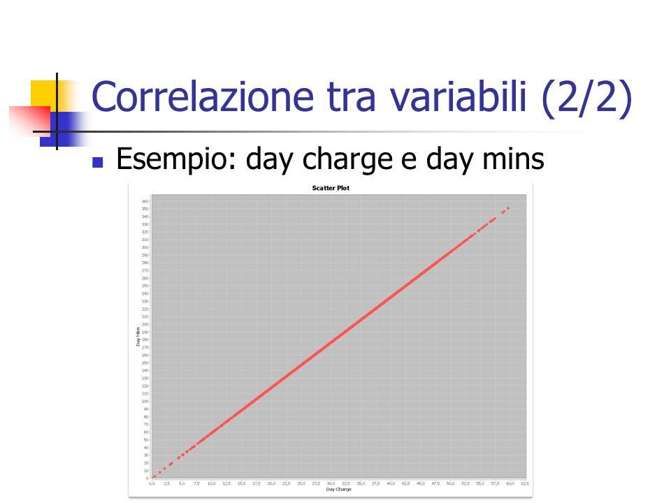 Correlazione tra variabili (2/2)