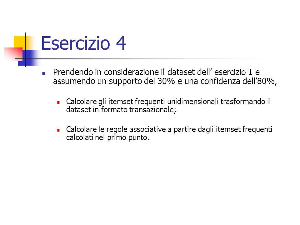 Esercizio 4 Prendendo in considerazione il dataset dell' esercizio 1 e assumendo un supporto del 30% e una confidenza dell'80%,