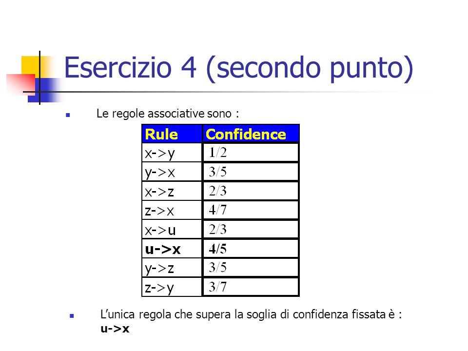 Esercizio 4 (secondo punto)