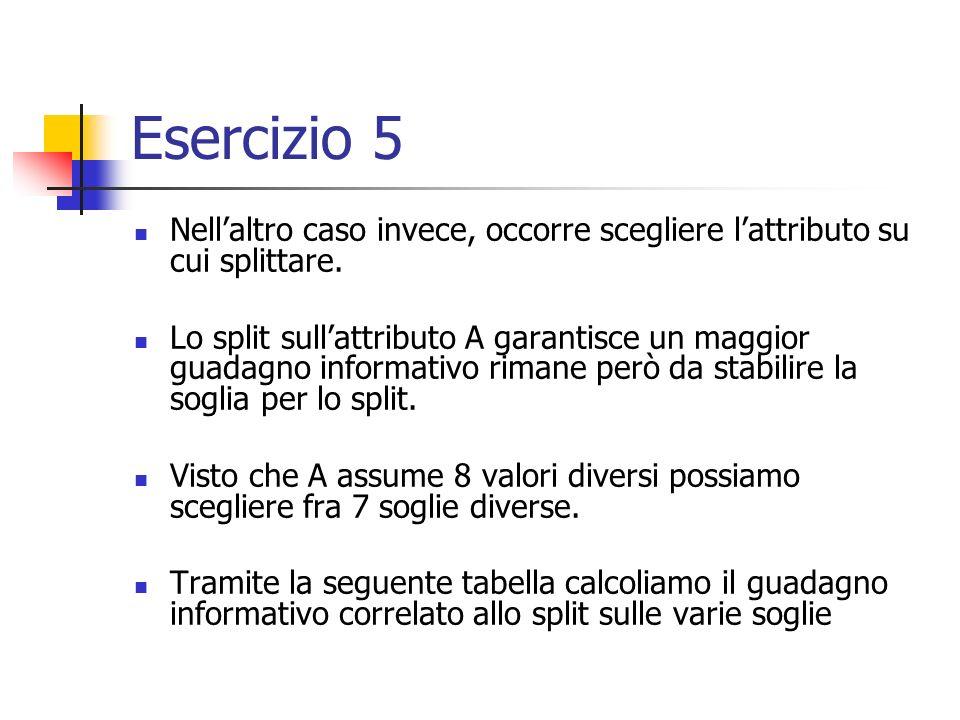 Esercizio 5 Nell'altro caso invece, occorre scegliere l'attributo su cui splittare.