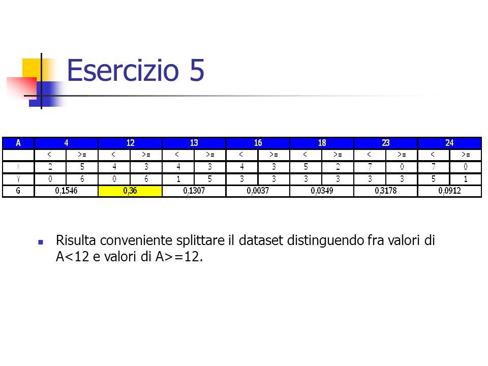 Esercizio 5 Risulta conveniente splittare il dataset distinguendo fra valori di A<12 e valori di A>=12.