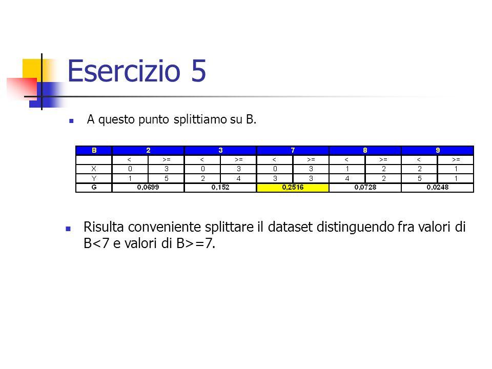 Esercizio 5 A questo punto splittiamo su B.