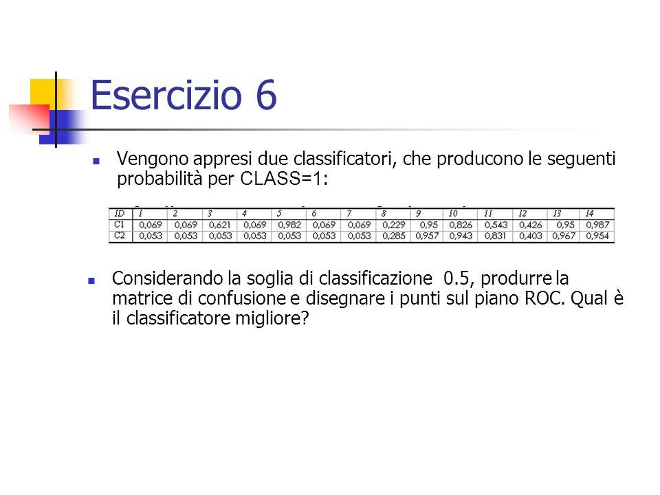 Esercizio 6 Vengono appresi due classificatori, che producono le seguenti probabilità per CLASS=1: