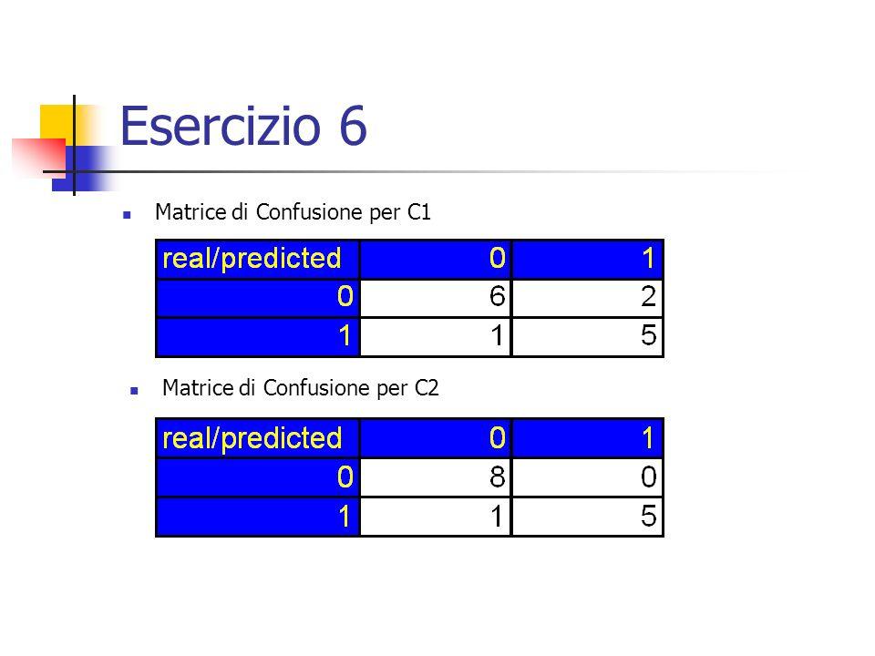 Esercizio 6 Matrice di Confusione per C1 Matrice di Confusione per C2
