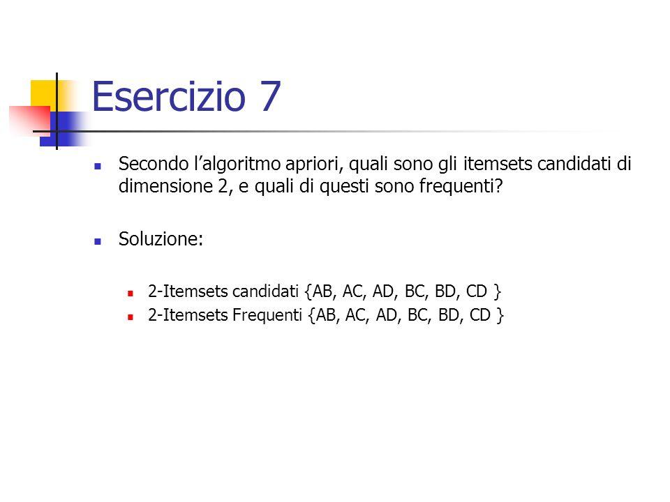Esercizio 7 Secondo l'algoritmo apriori, quali sono gli itemsets candidati di dimensione 2, e quali di questi sono frequenti