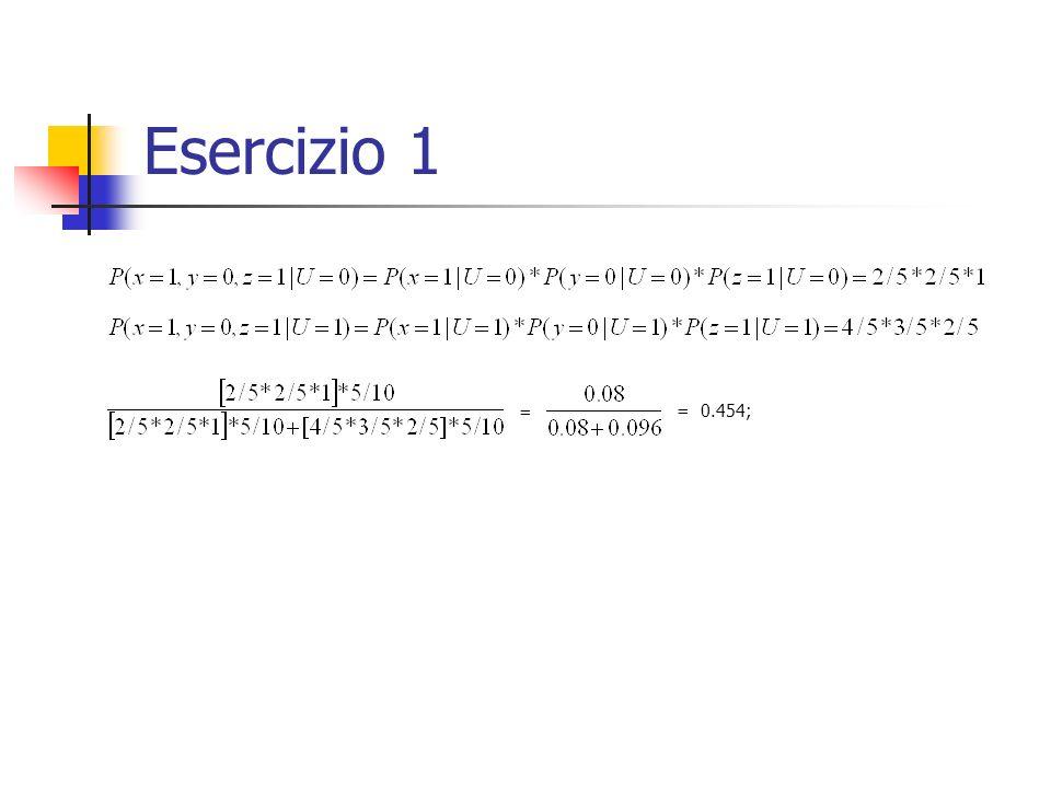 Esercizio 1 = = 0.454;