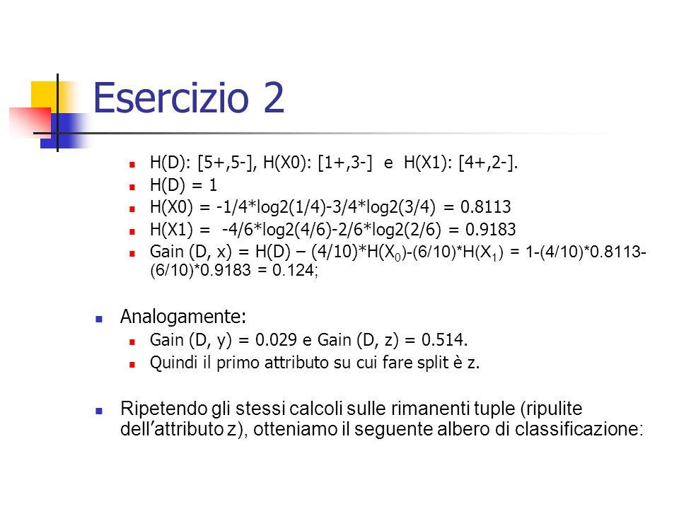 Esercizio 2 Analogamente: