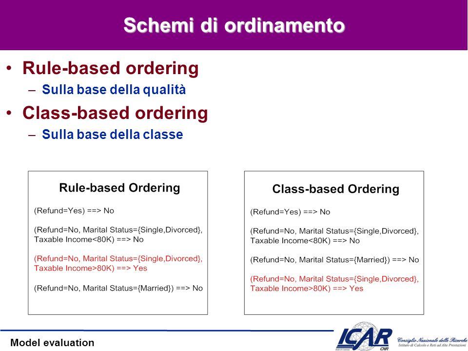 Schemi di ordinamento Rule-based ordering Class-based ordering