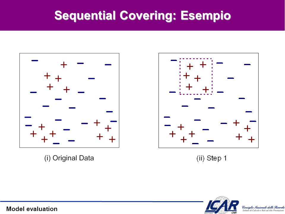 Sequential Covering: Esempio