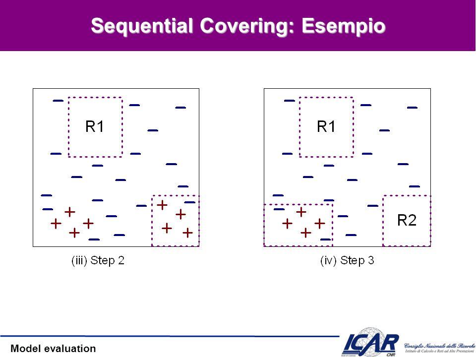 Sequential Covering: Esempio