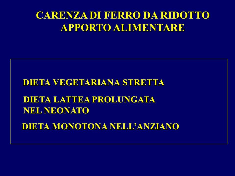 CARENZA DI FERRO DA RIDOTTO APPORTO ALIMENTARE