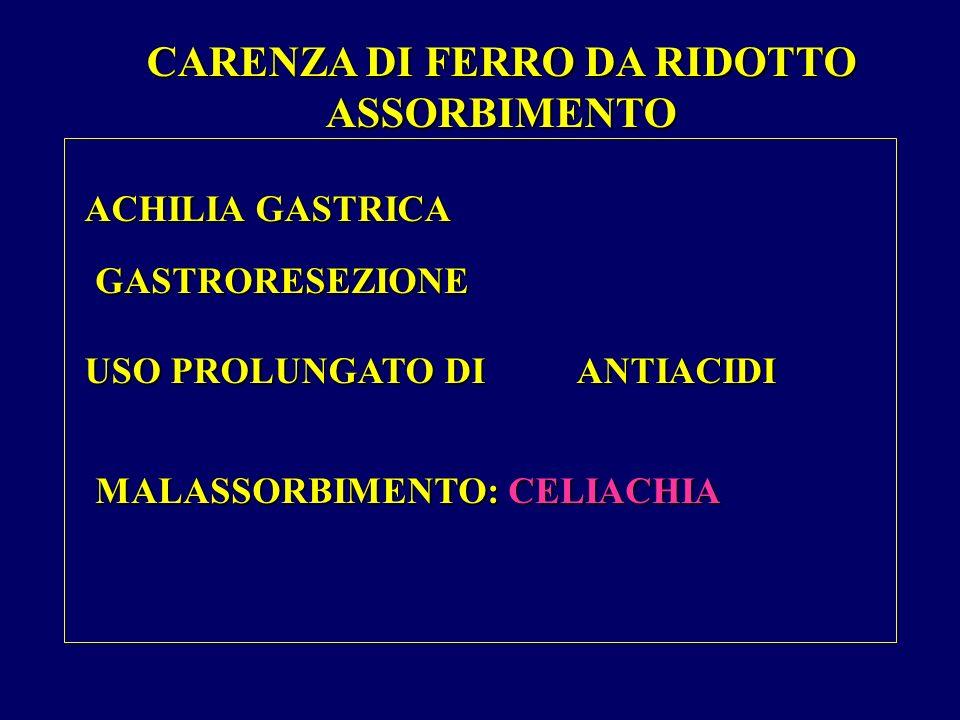 CARENZA DI FERRO DA RIDOTTO ASSORBIMENTO