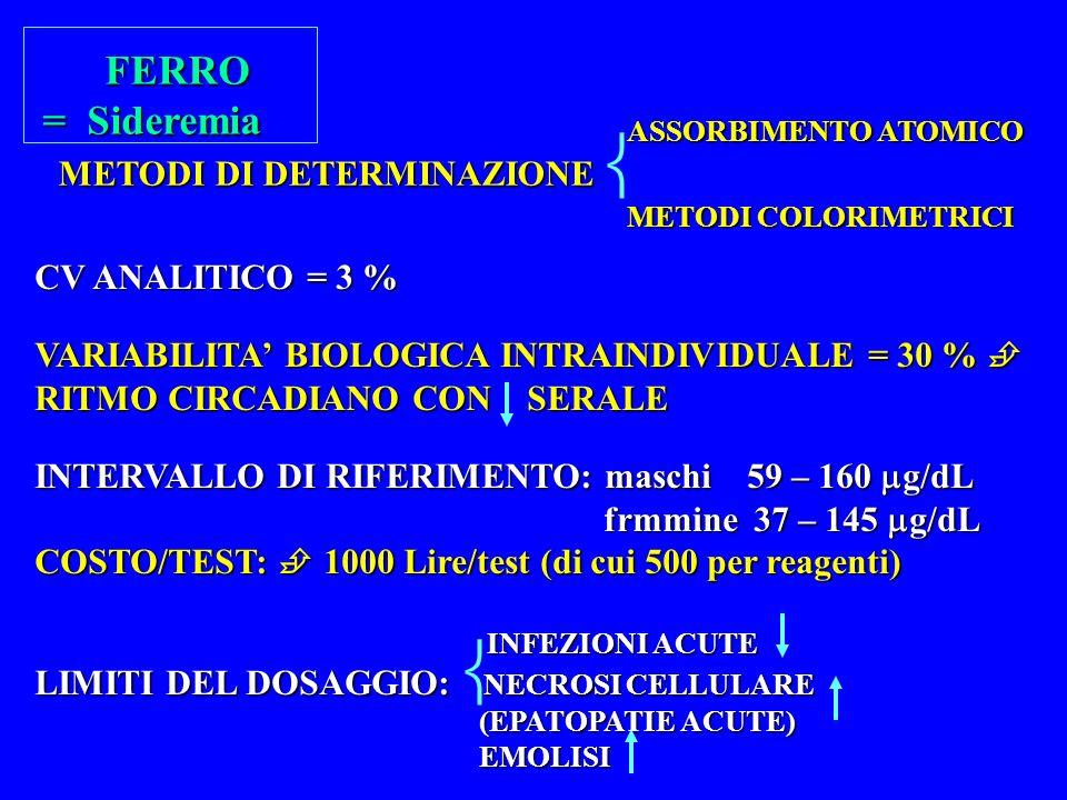   FERRO = Sideremia METODI DI DETERMINAZIONE CV ANALITICO = 3 %