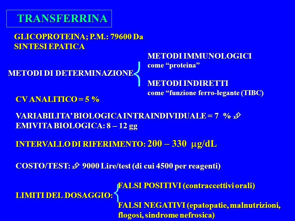   TRANSFERRINA GLICOPROTEINA; P.M.: 79600 Da SINTESI EPATICA