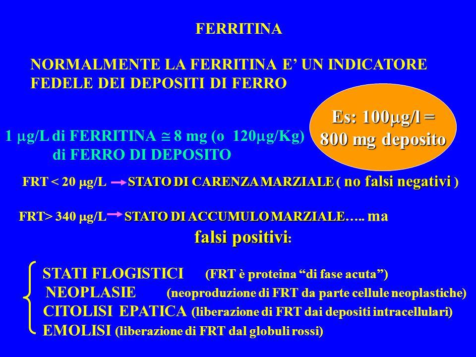 Es: 100g/l = 800 mg deposito FERRITINA