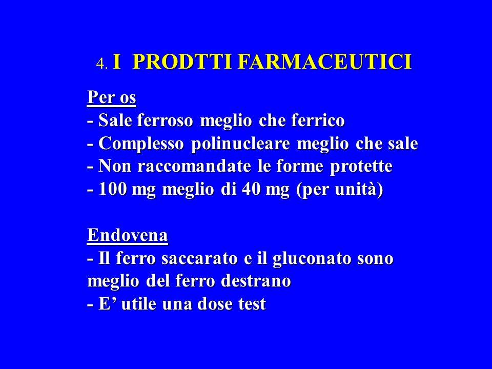 4. I PRODTTI FARMACEUTICI