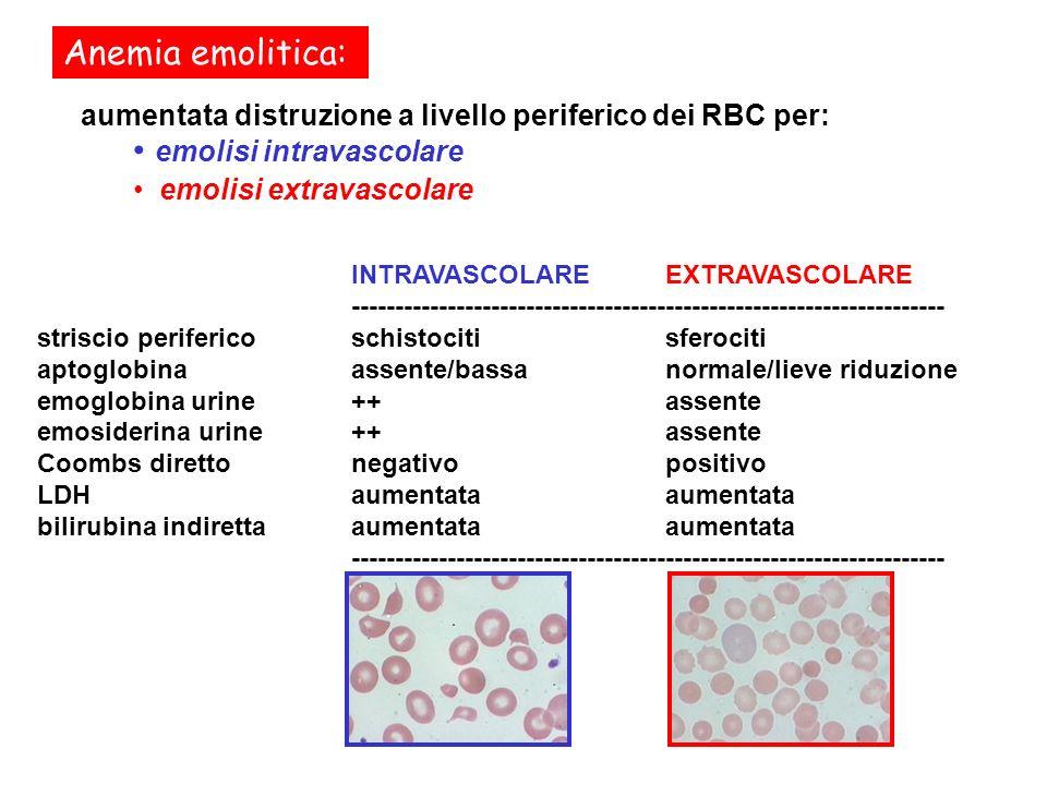 emolisi intravascolare