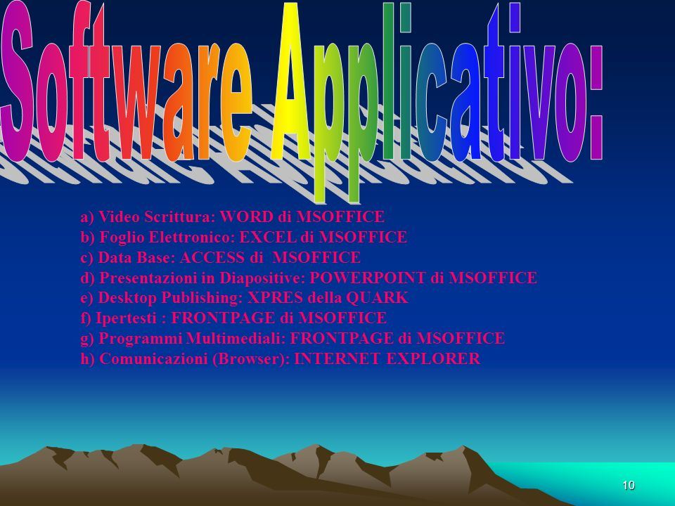 Software Applicativo: