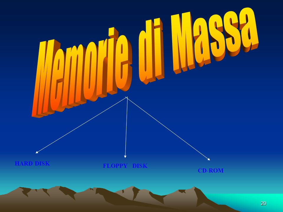 Memorie di Massa HARD DISK FLOPPY DISK CD-ROM