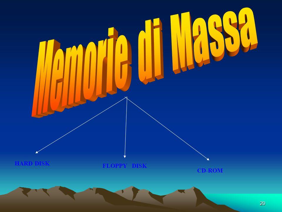 Memorie di Massa HARD DISK FLOPPY DISK CD-ROM