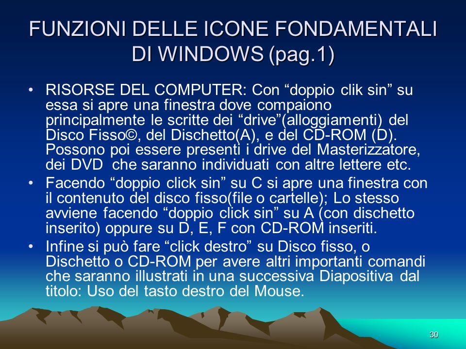 FUNZIONI DELLE ICONE FONDAMENTALI DI WINDOWS (pag.1)