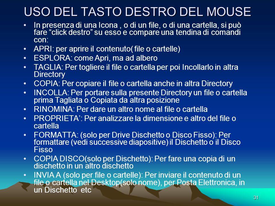 USO DEL TASTO DESTRO DEL MOUSE