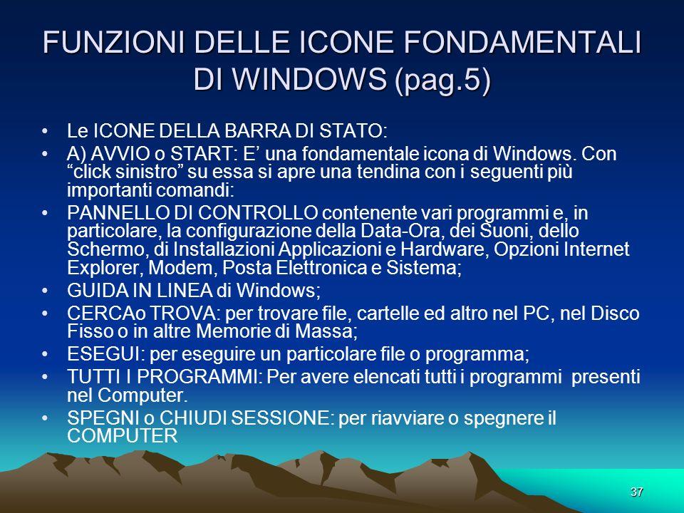 FUNZIONI DELLE ICONE FONDAMENTALI DI WINDOWS (pag.5)