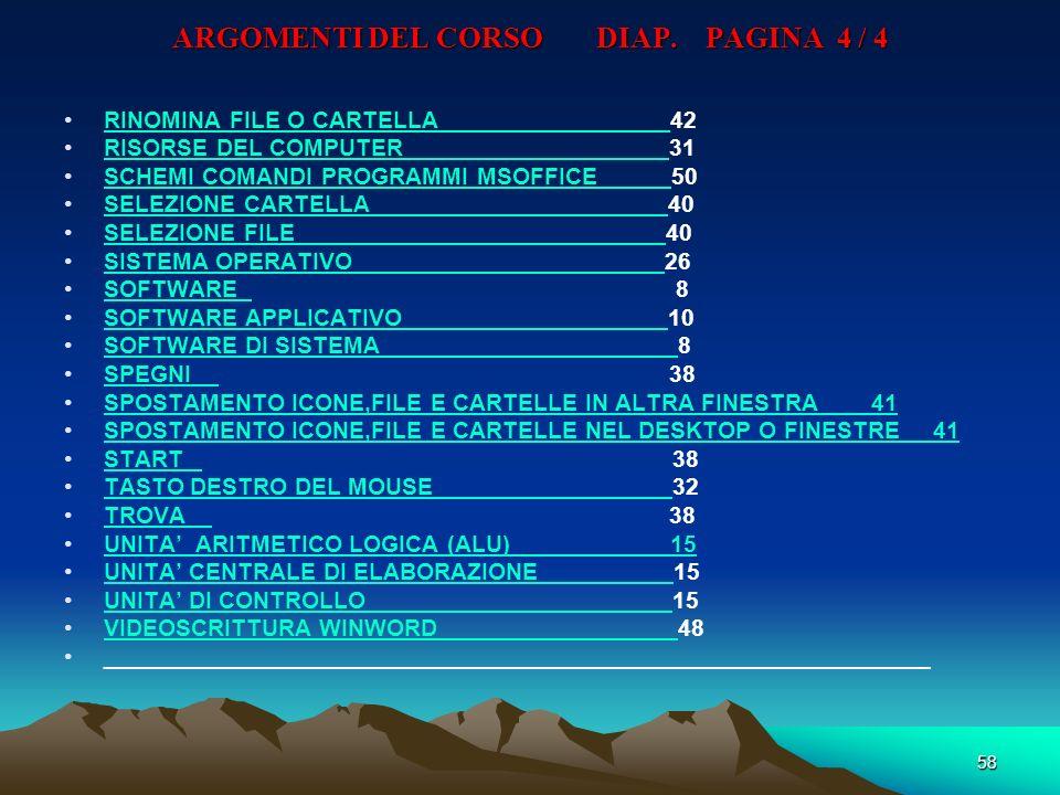 ARGOMENTI DEL CORSO DIAP. PAGINA 4 / 4