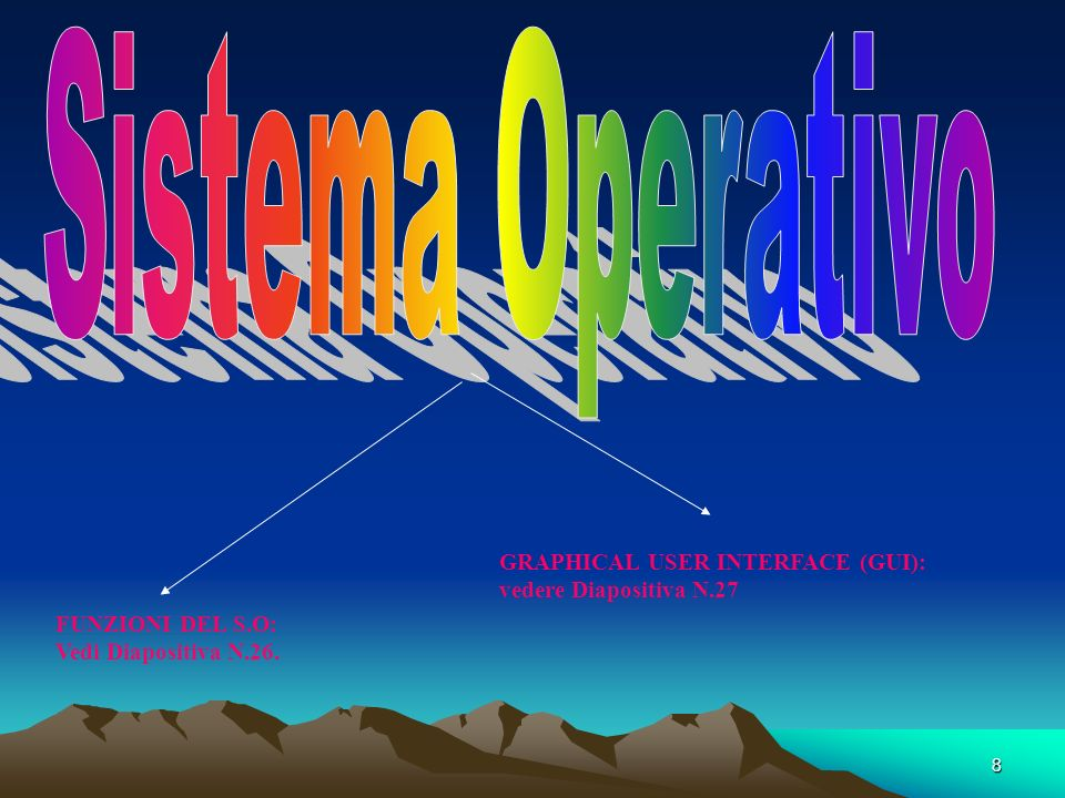 Sistema Operativo GRAPHICAL USER INTERFACE (GUI): vedere Diapositiva N.27.