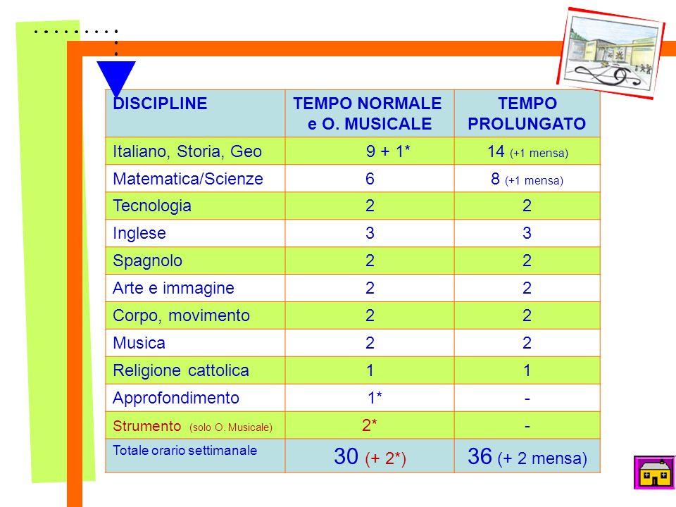 QUADRO ORARIO 30 (+ 2*) 36 (+ 2 mensa) DISCIPLINE TEMPO NORMALE
