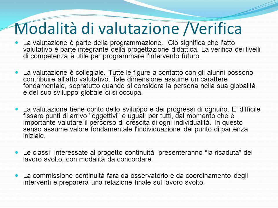 Modalità di valutazione /Verifica