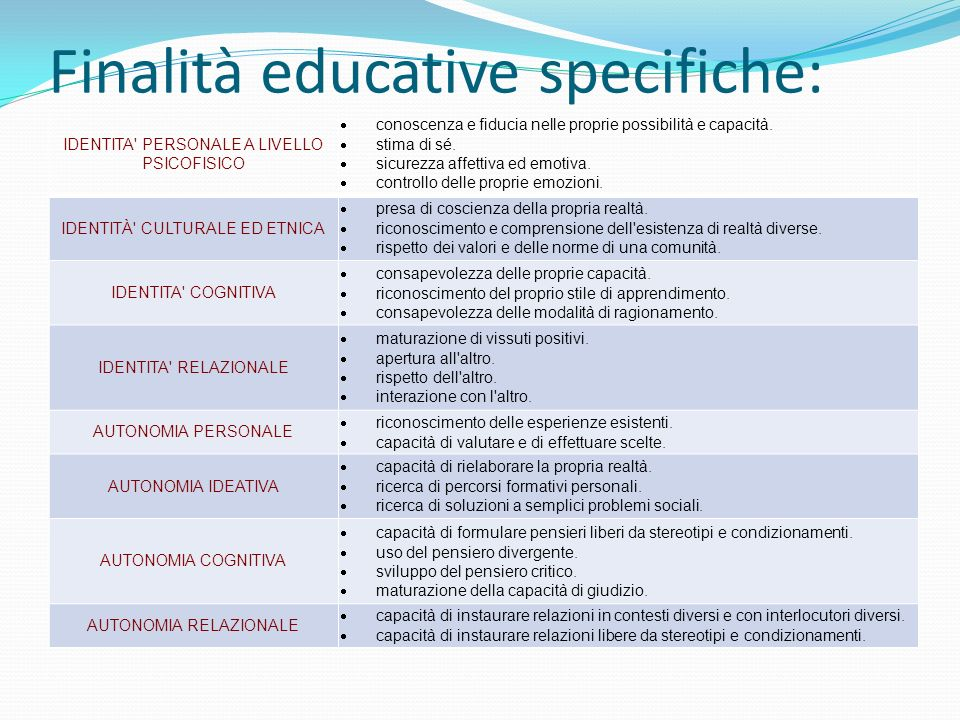 Finalità educative specifiche: