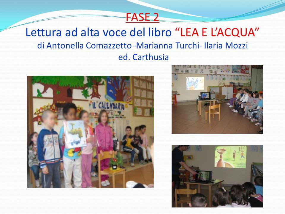 FASE 2 Lettura ad alta voce del libro LEA E L'ACQUA di Antonella Comazzetto -Marianna Turchi- Ilaria Mozzi ed.