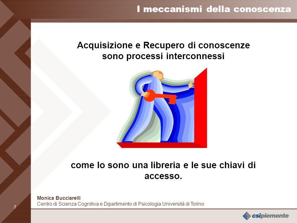 Acquisizione e Recupero di conoscenze sono processi interconnessi come lo sono una libreria e le sue chiavi di accesso.