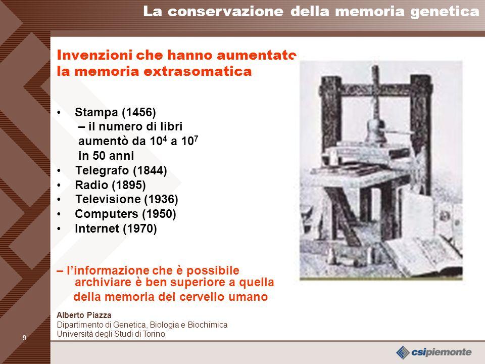 Invenzioni che hanno aumentato la memoria extrasomatica