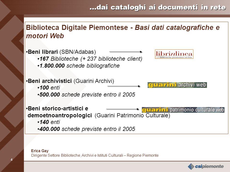 …dai cataloghi ai documenti in rete