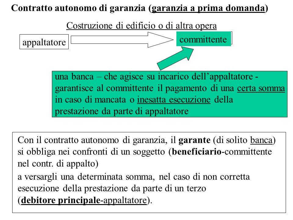 Contratto autonomo di garanzia (garanzia a prima domanda)