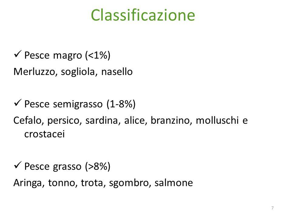 Classificazione Pesce magro (<1%) Merluzzo, sogliola, nasello