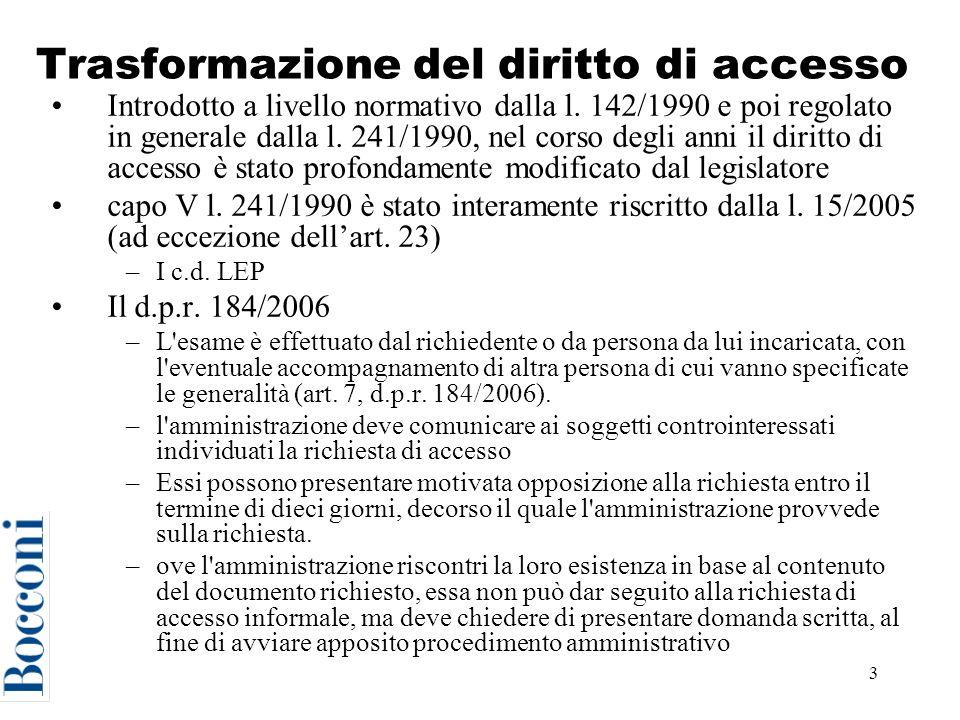 Trasformazione del diritto di accesso