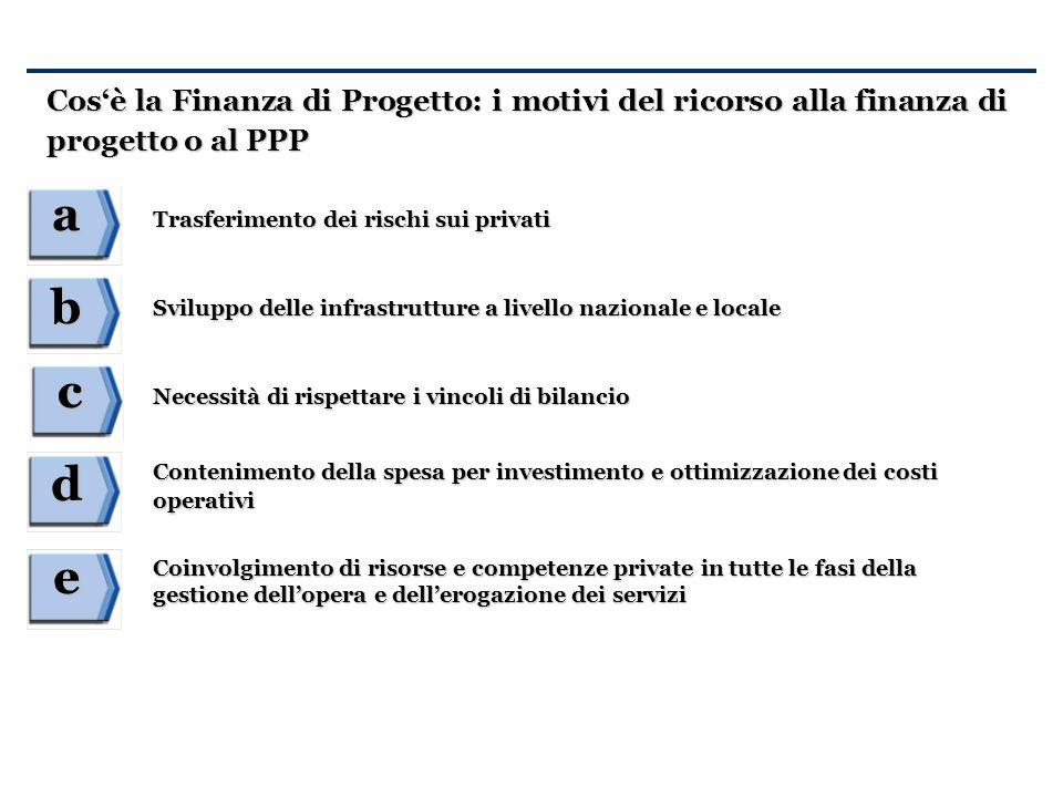 Cos'è la Finanza di Progetto: i motivi del ricorso alla finanza di progetto o al PPP